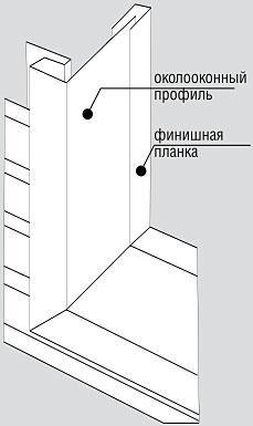 Планка околооконная Ю-Пласт Серая