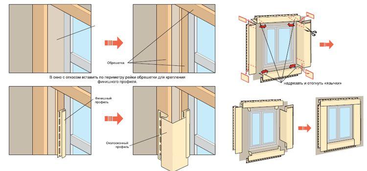 1) Планка околооконная |сайдинг