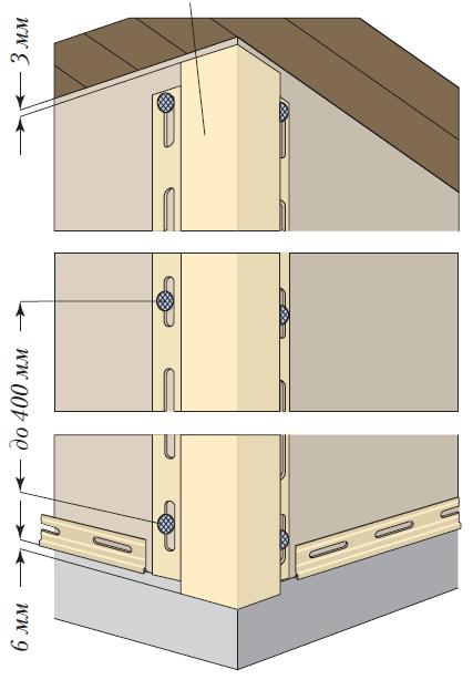 1) Угол наружный |сайдинг